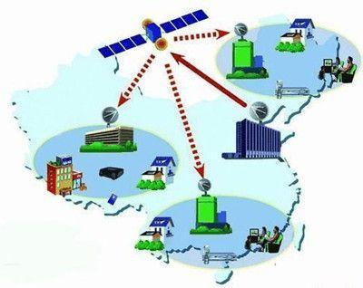 通讯工程专业的就业方向分析